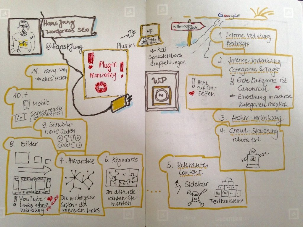 Sribble zu WordPress SEO von Hans Jung